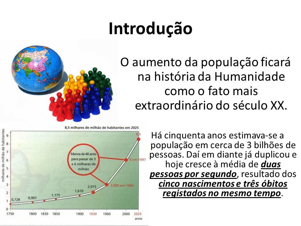 Introdução O aumento da população ficará na história da Humanidade como o fato mais extraordinário do século XX.