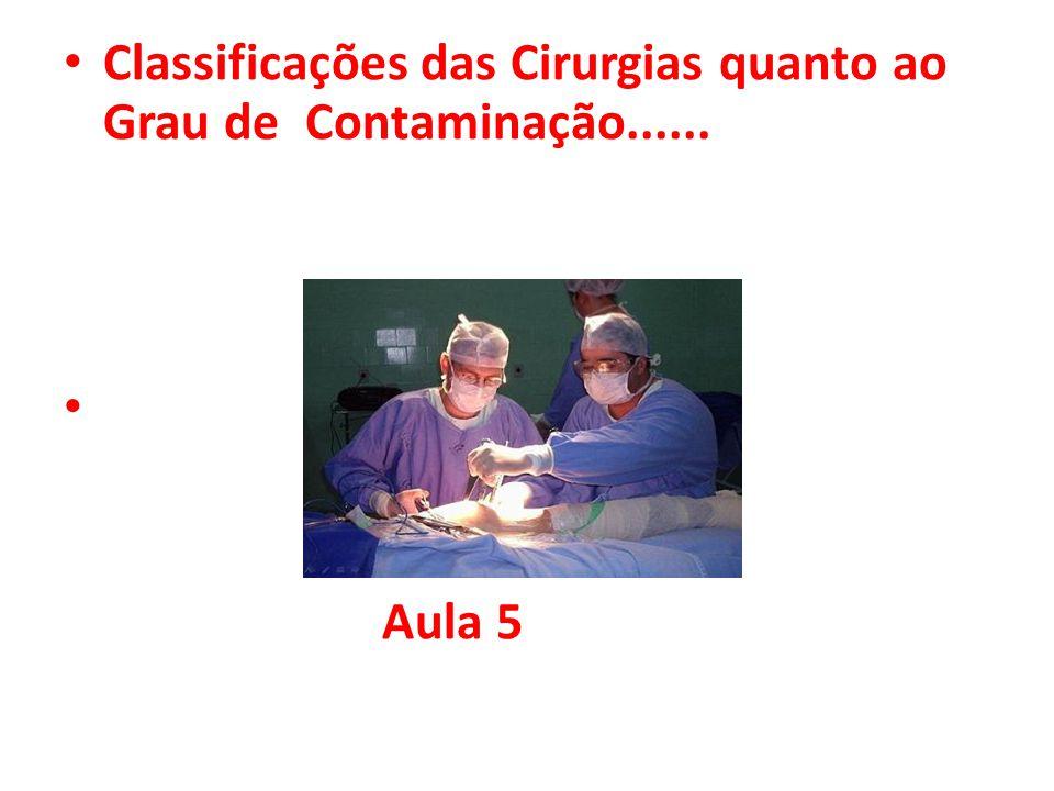 Classificações das Cirurgias quanto ao Grau de Contaminação......