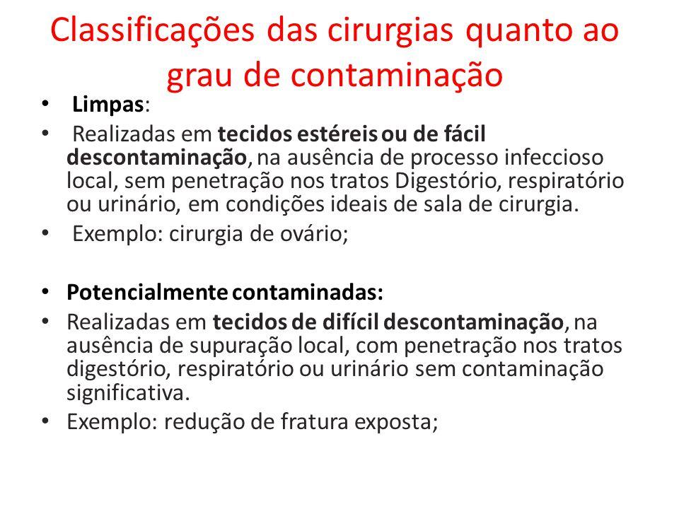 Classificações das cirurgias quanto ao grau de contaminação