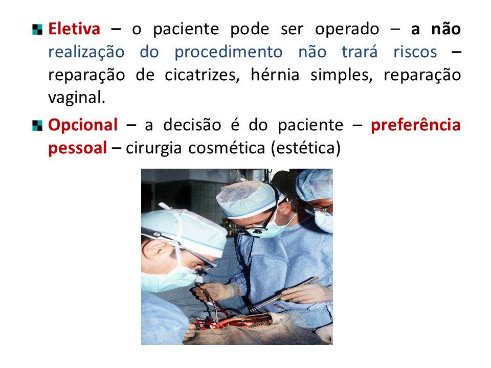 Eletiva – o paciente pode ser operado – a não realização do procedimento não trará riscos – reparação de cicatrizes, hérnia simples, reparação vaginal.