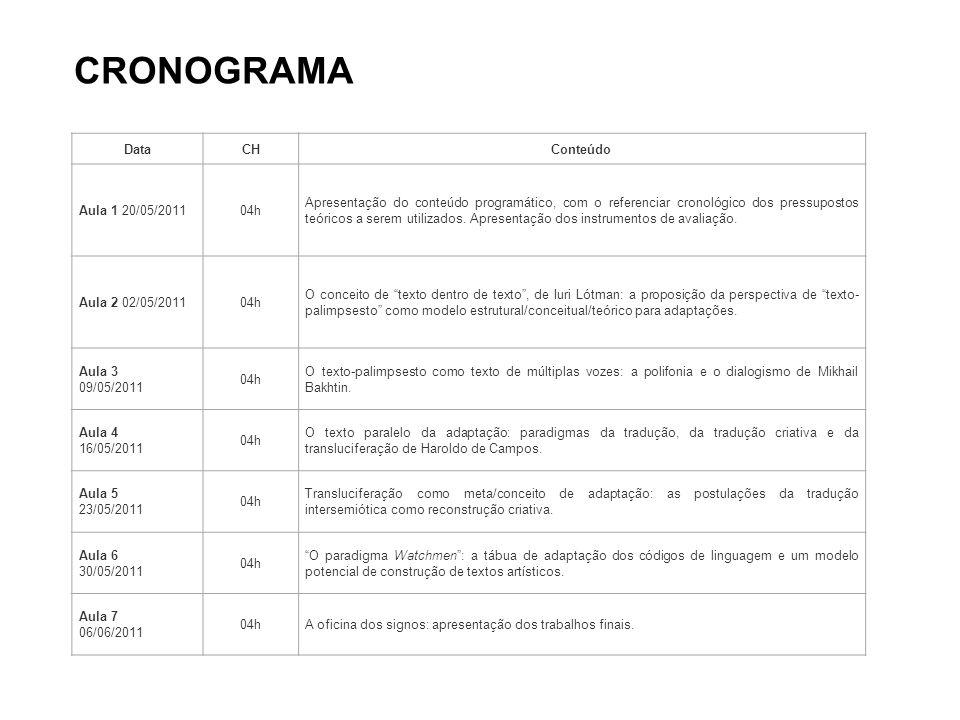 CRONOGRAMA Data CH Conteúdo Aula 1 20/05/2011 04h