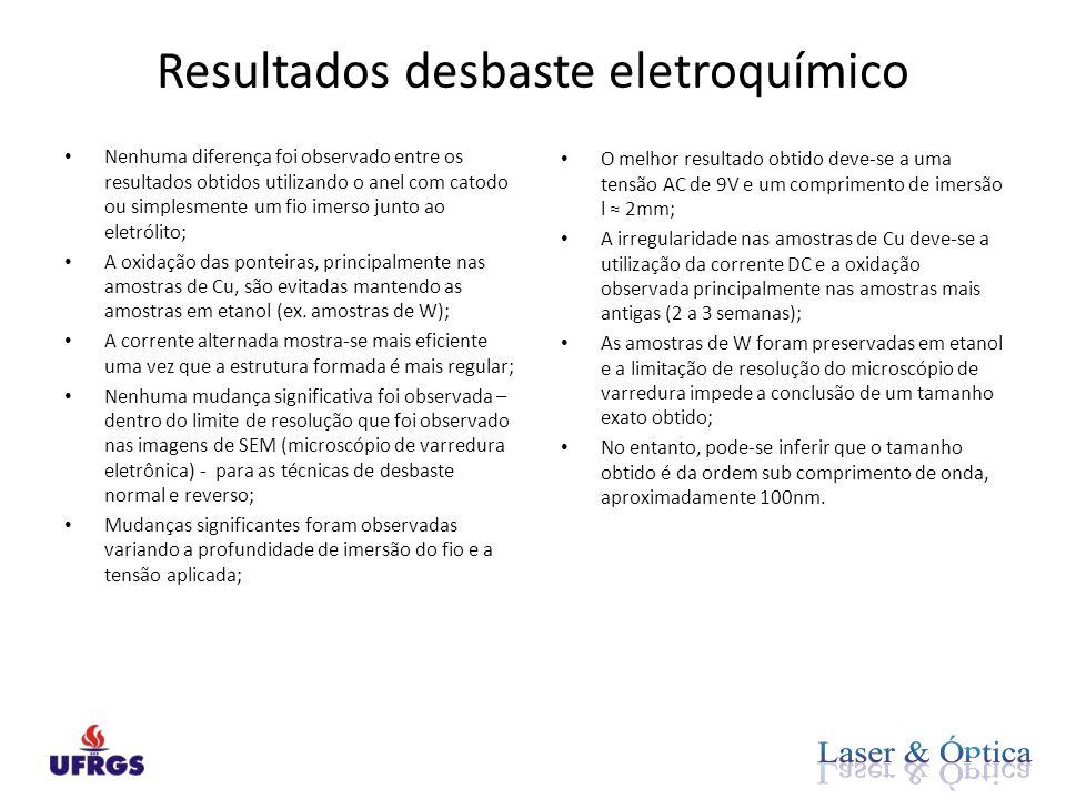 Resultados desbaste eletroquímico
