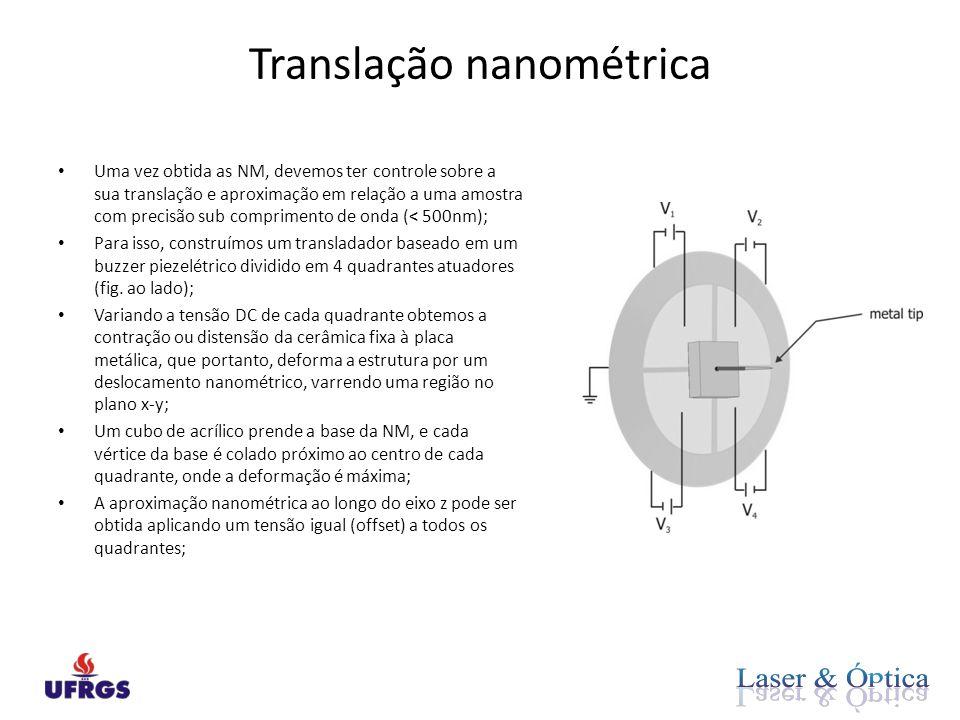 Translação nanométrica