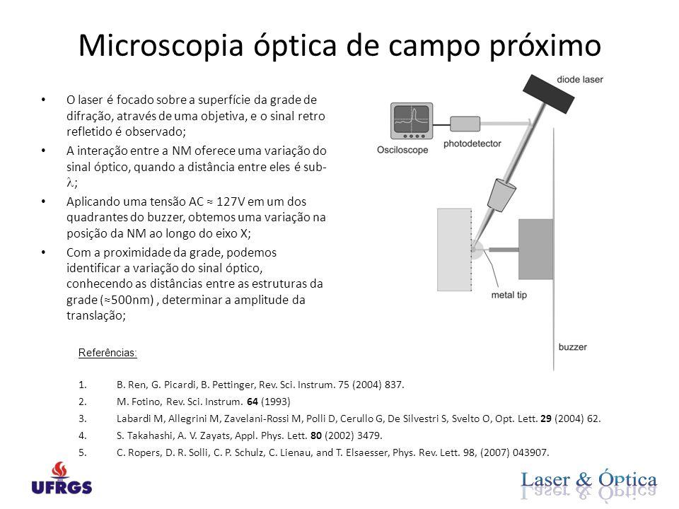 Microscopia óptica de campo próximo