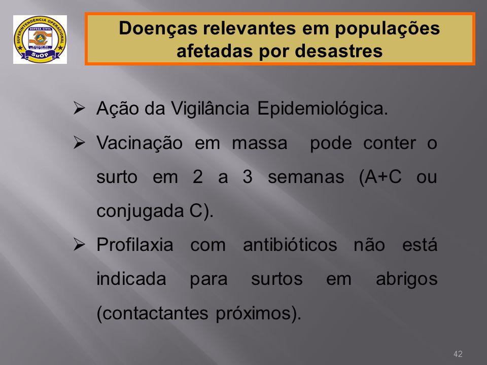 Doenças relevantes em populações afetadas por desastres