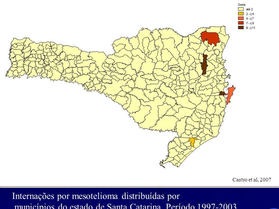 Internações por mesotelioma distribuídas por