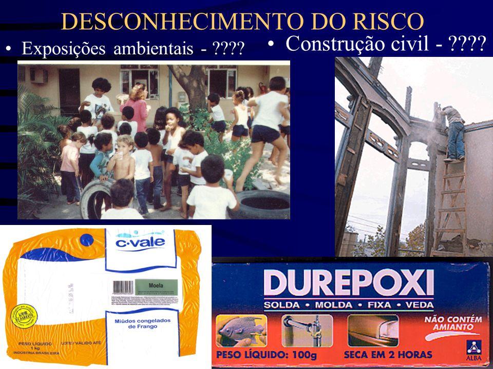 DESCONHECIMENTO DO RISCO