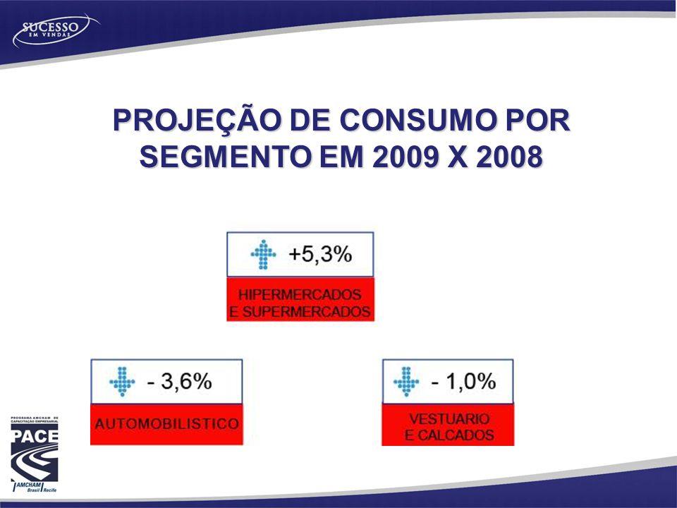 PROJEÇÃO DE CONSUMO POR SEGMENTO EM 2009 X 2008