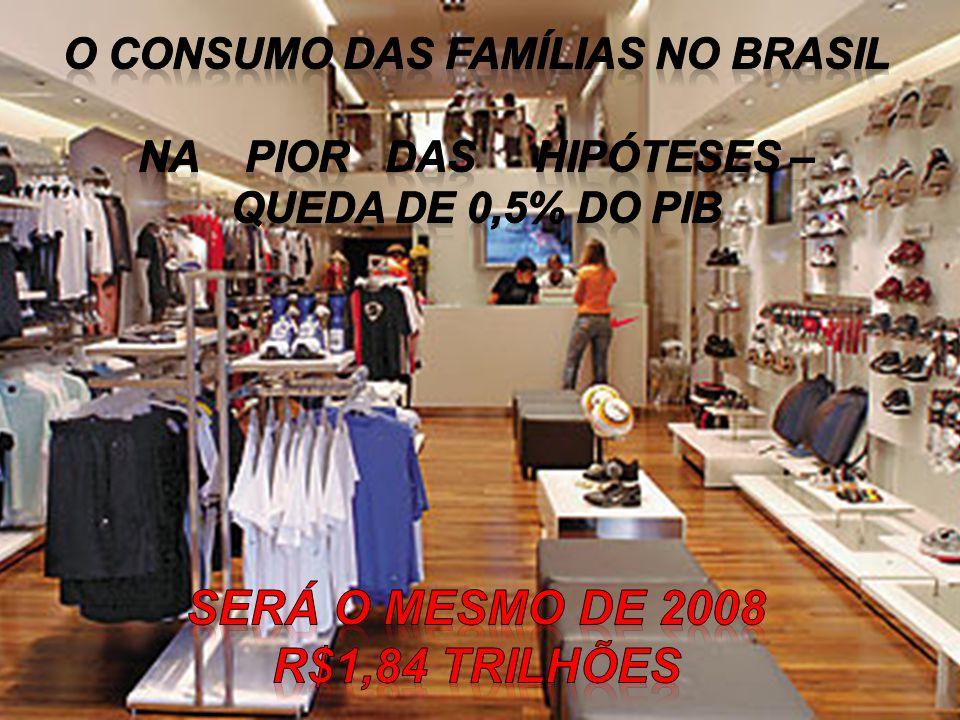 O CONSUMO DAS FAMÍLIAS NO BRASIL