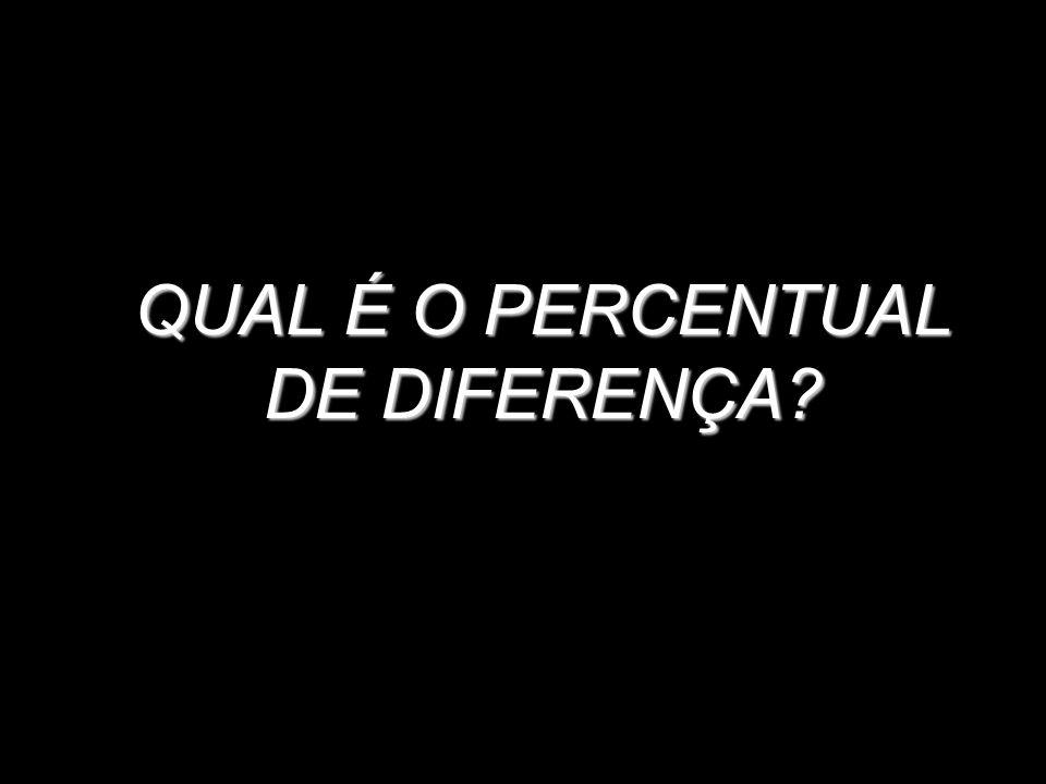 QUAL É O PERCENTUAL DE DIFERENÇA