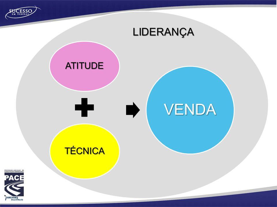 LIDERANÇA ATITUDE TÉCNICA VENDA