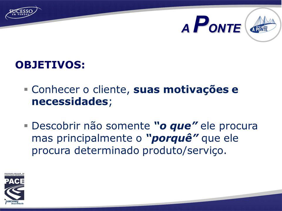 A PONTE OBJETIVOS: Conhecer o cliente, suas motivações e necessidades;