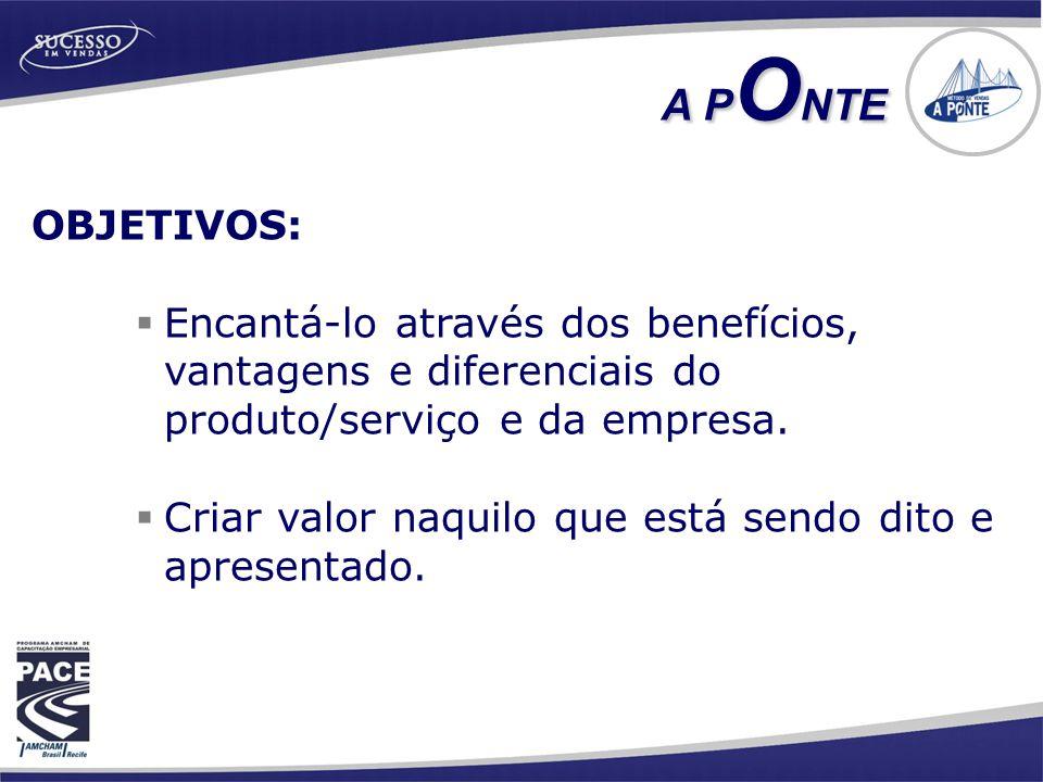 A PONTE OBJETIVOS: Encantá-lo através dos benefícios, vantagens e diferenciais do produto/serviço e da empresa.