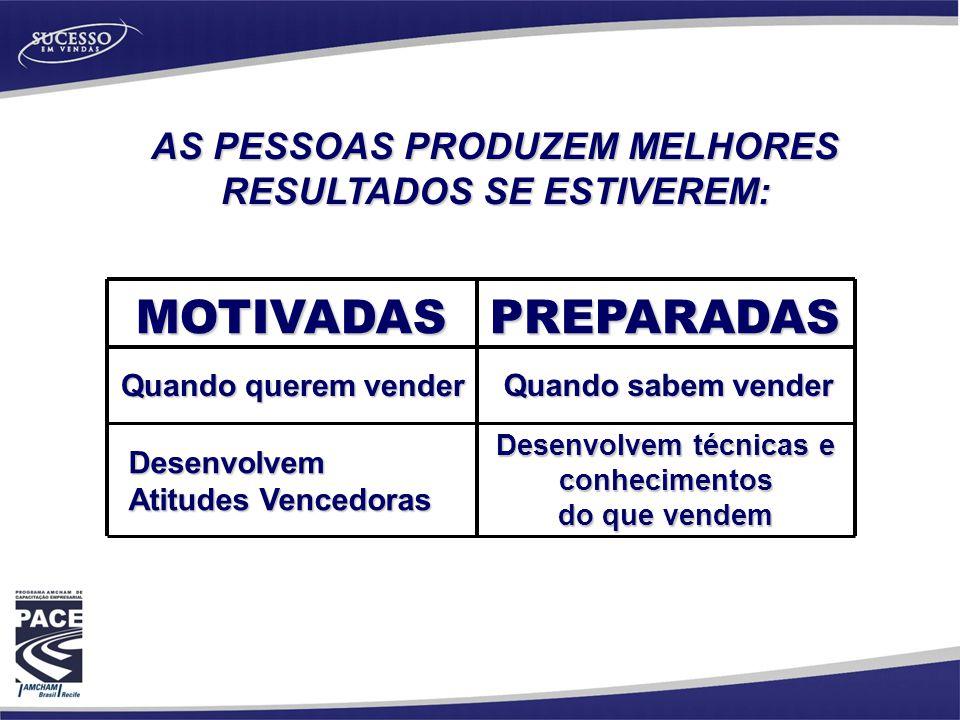 MOTIVADAS PREPARADAS AS PESSOAS PRODUZEM MELHORES