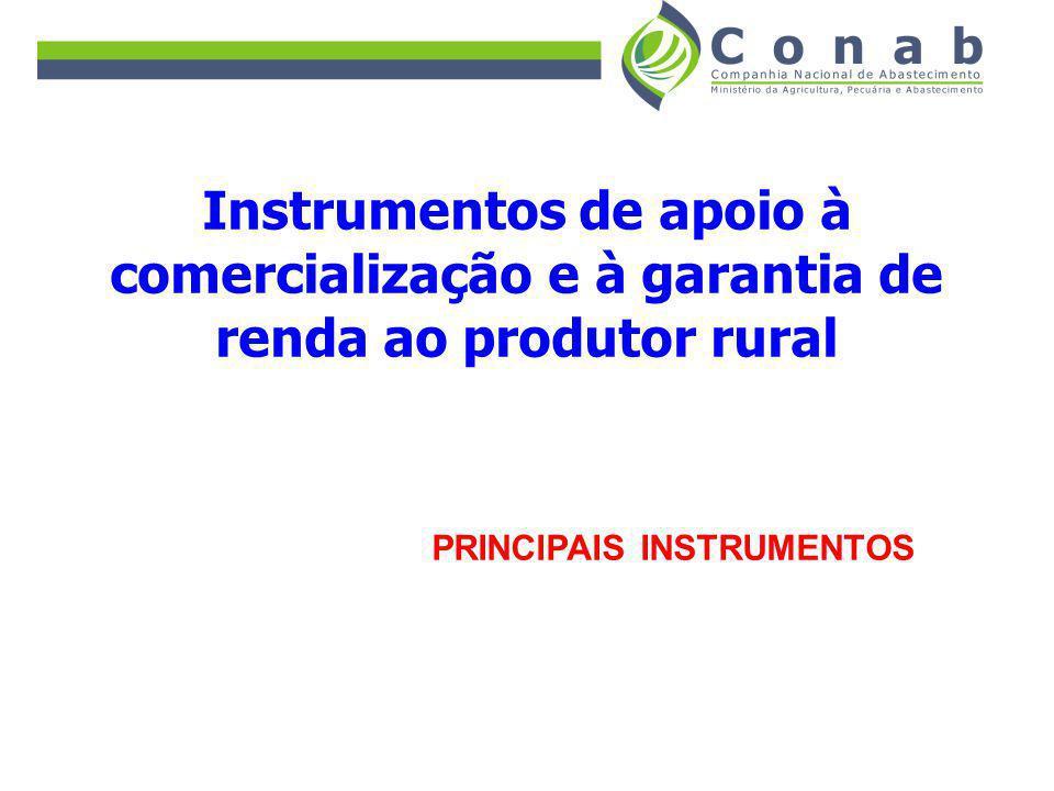Instrumentos de apoio à comercialização e à garantia de renda ao produtor rural