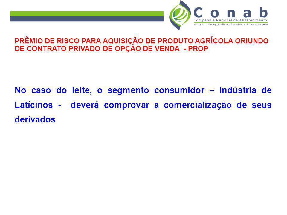 PRÊMIO DE RISCO PARA AQUISIÇÃO DE PRODUTO AGRÍCOLA ORIUNDO DE CONTRATO PRIVADO DE OPÇÃO DE VENDA - PROP