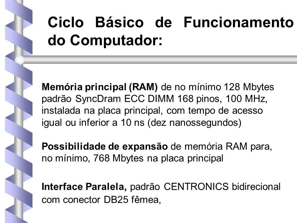 Ciclo Básico de Funcionamento do Computador: