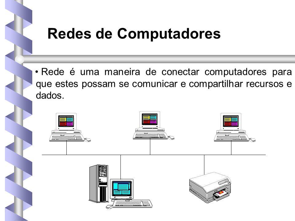 Redes de Computadores Rede é uma maneira de conectar computadores para que estes possam se comunicar e compartilhar recursos e dados.
