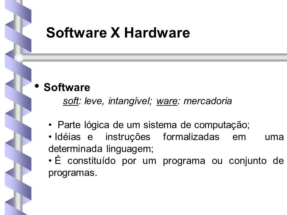 Software Software X Hardware soft: leve, intangível; ware: mercadoria