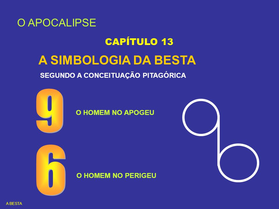 9 6 A SIMBOLOGIA DA BESTA O APOCALIPSE CAPÍTULO 13