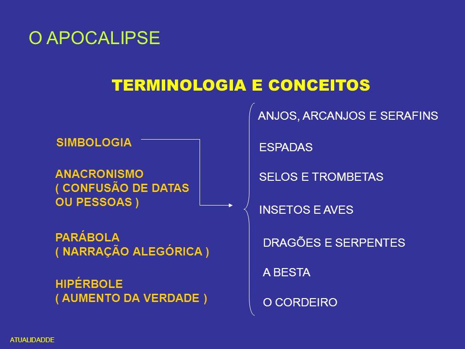 O APOCALIPSE TERMINOLOGIA E CONCEITOS ANJOS, ARCANJOS E SERAFINS