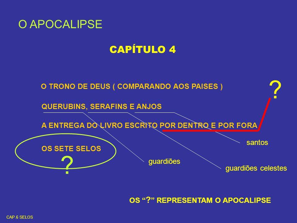 O APOCALIPSE CAPÍTULO 4 O TRONO DE DEUS ( COMPARANDO AOS PAISES )