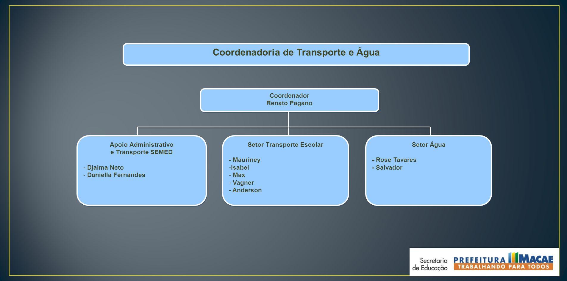 Coordenadoria de Transporte e Água Setor Transporte Escolar