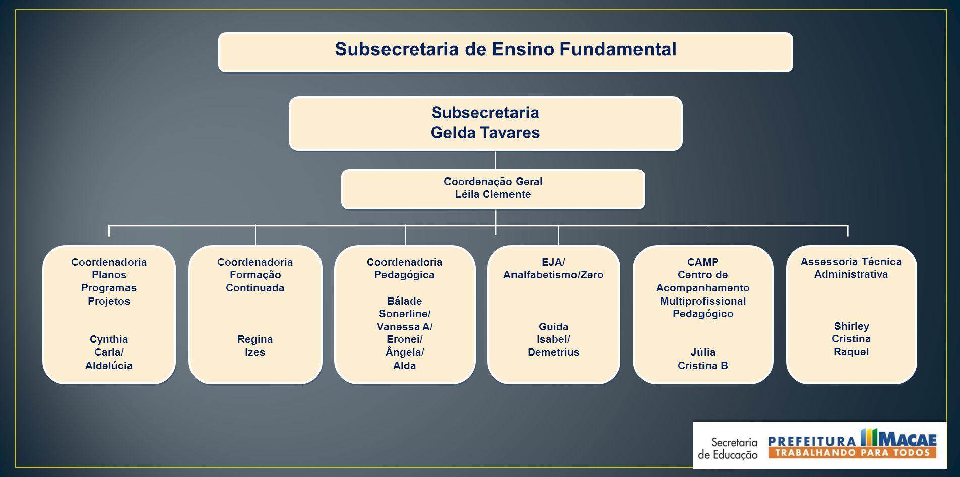 Subsecretaria de Ensino Fundamental