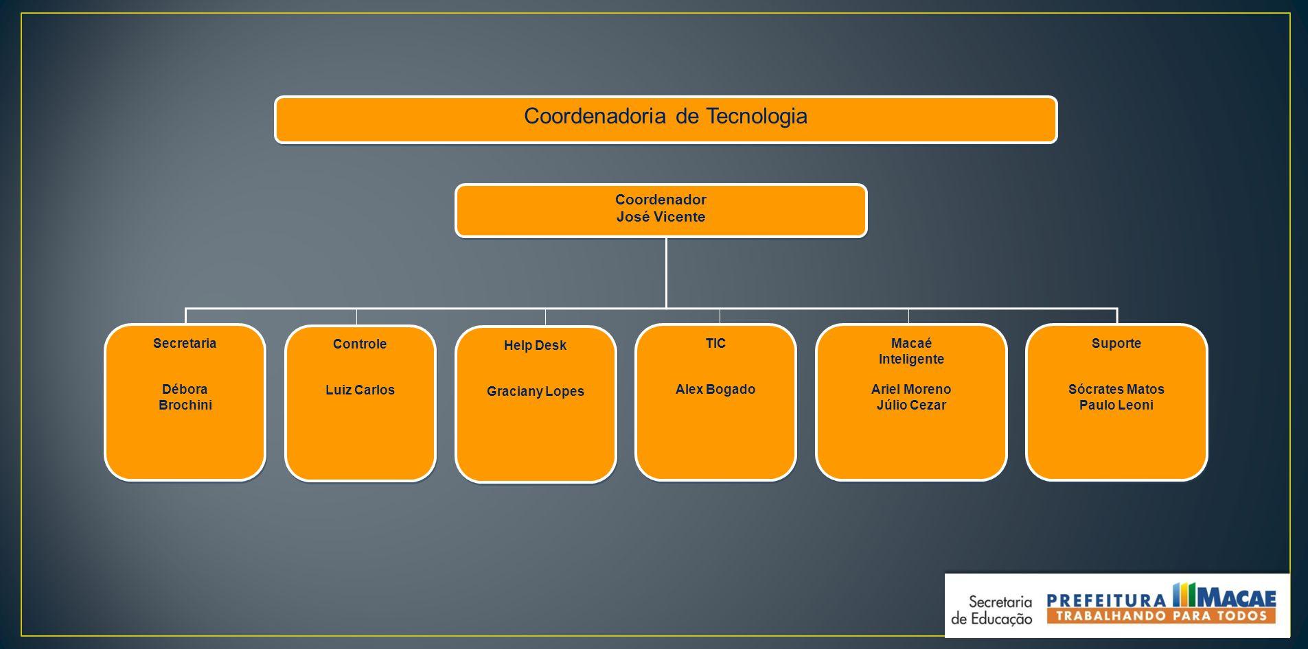 Coordenadoria de Tecnologia