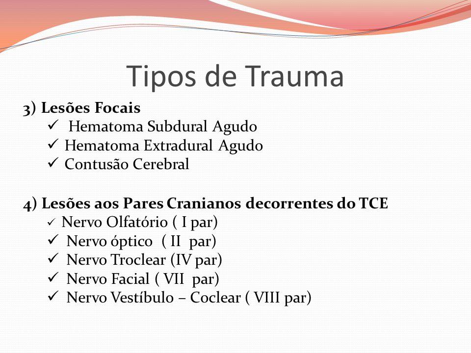 Tipos de Trauma Lesões Focais Hematoma Subdural Agudo