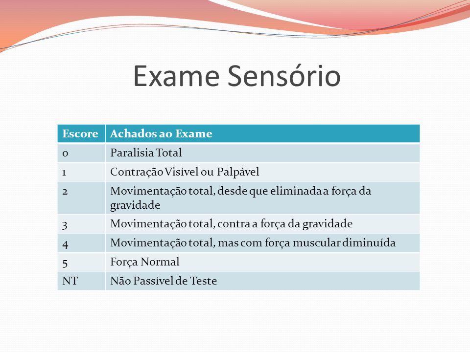 Exame Sensório Escore Achados ao Exame Paralisia Total 1