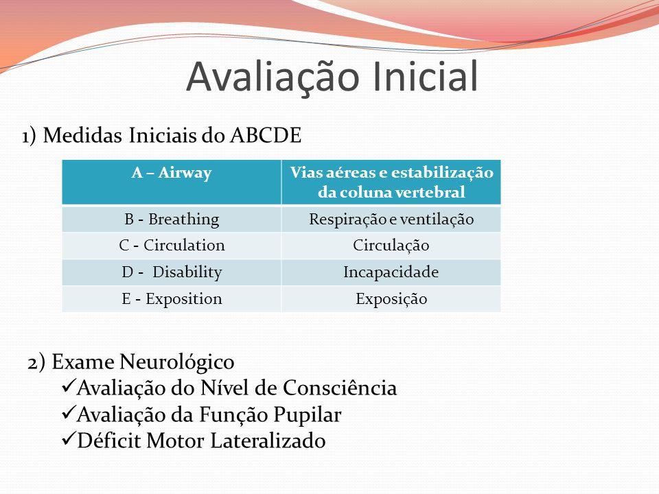 Vias aéreas e estabilização da coluna vertebral