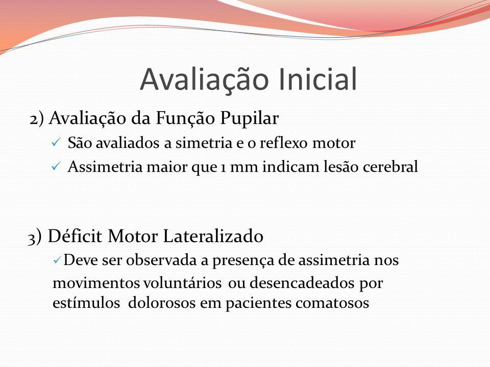Avaliação Inicial 2) Avaliação da Função Pupilar. São avaliados a simetria e o reflexo motor. Assimetria maior que 1 mm indicam lesão cerebral.