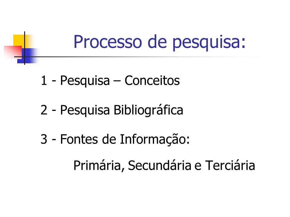 Processo de pesquisa: 1 - Pesquisa – Conceitos