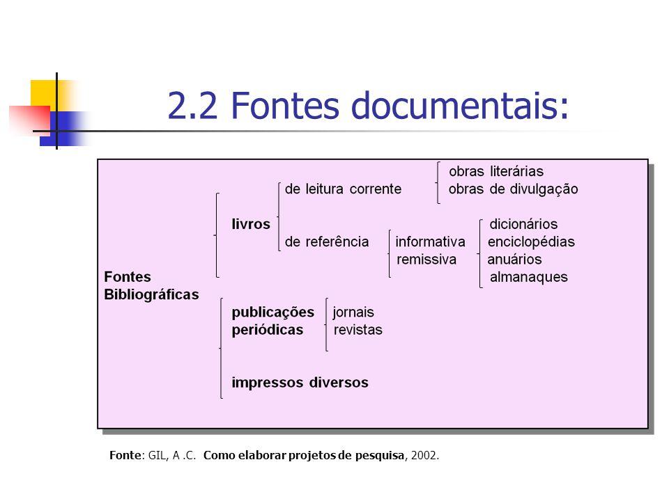 2.2 Fontes documentais: Fonte: GIL, A .C. Como elaborar projetos de pesquisa, 2002.