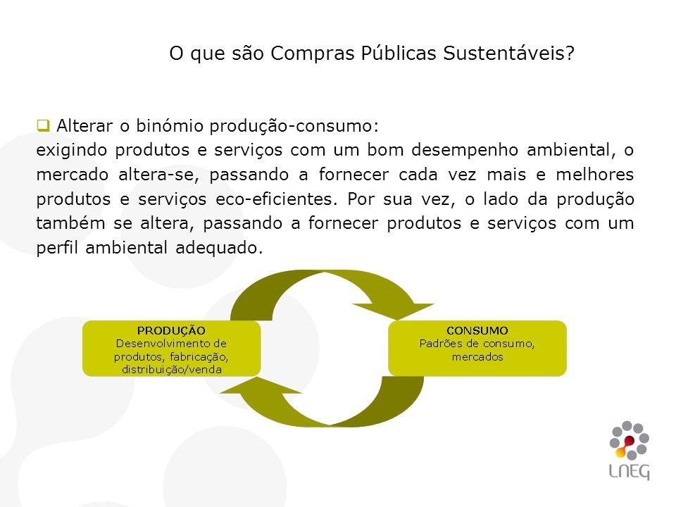 O que são Compras Públicas Sustentáveis