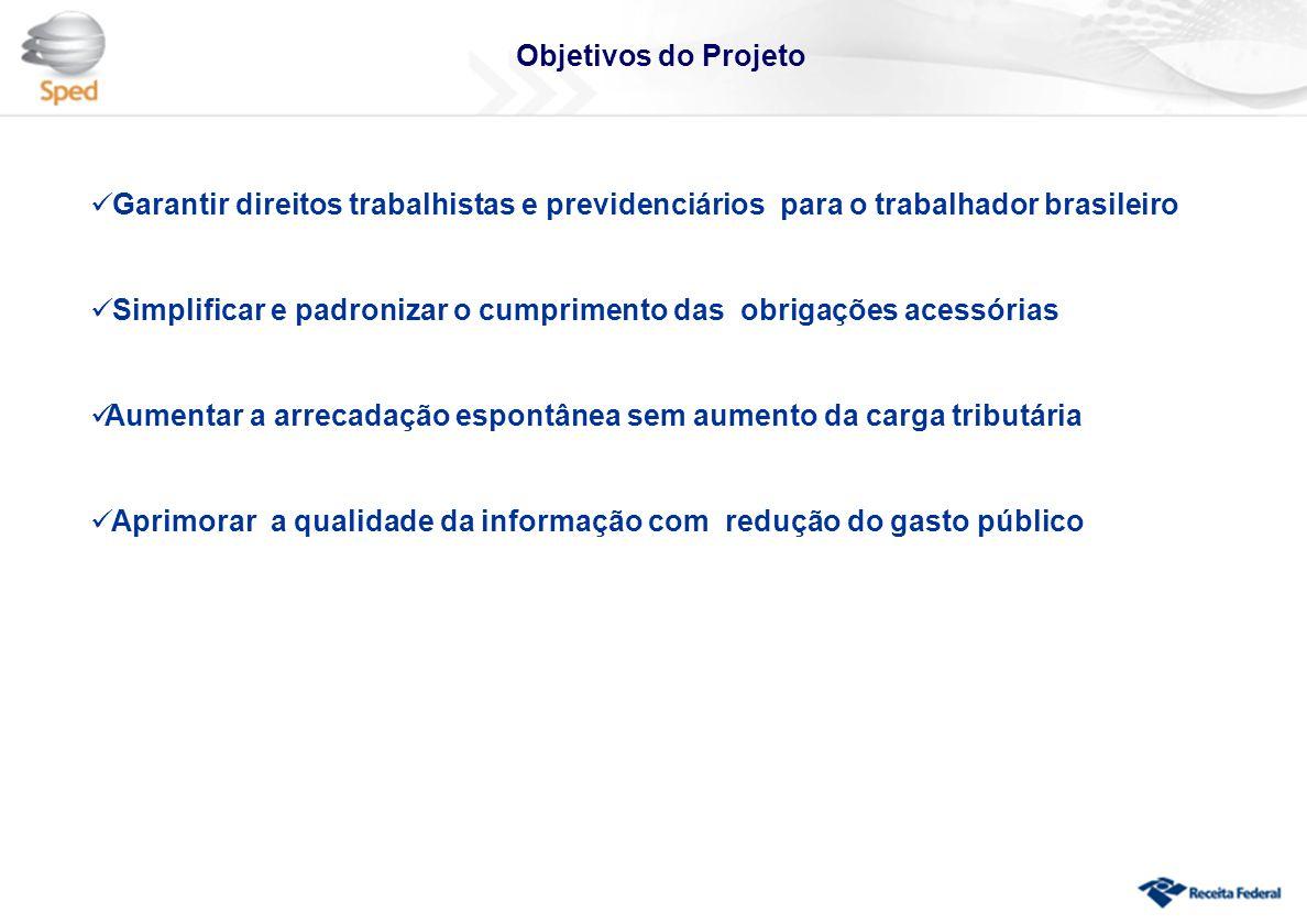 Objetivos do Projeto Garantir direitos trabalhistas e previdenciários para o trabalhador brasileiro.