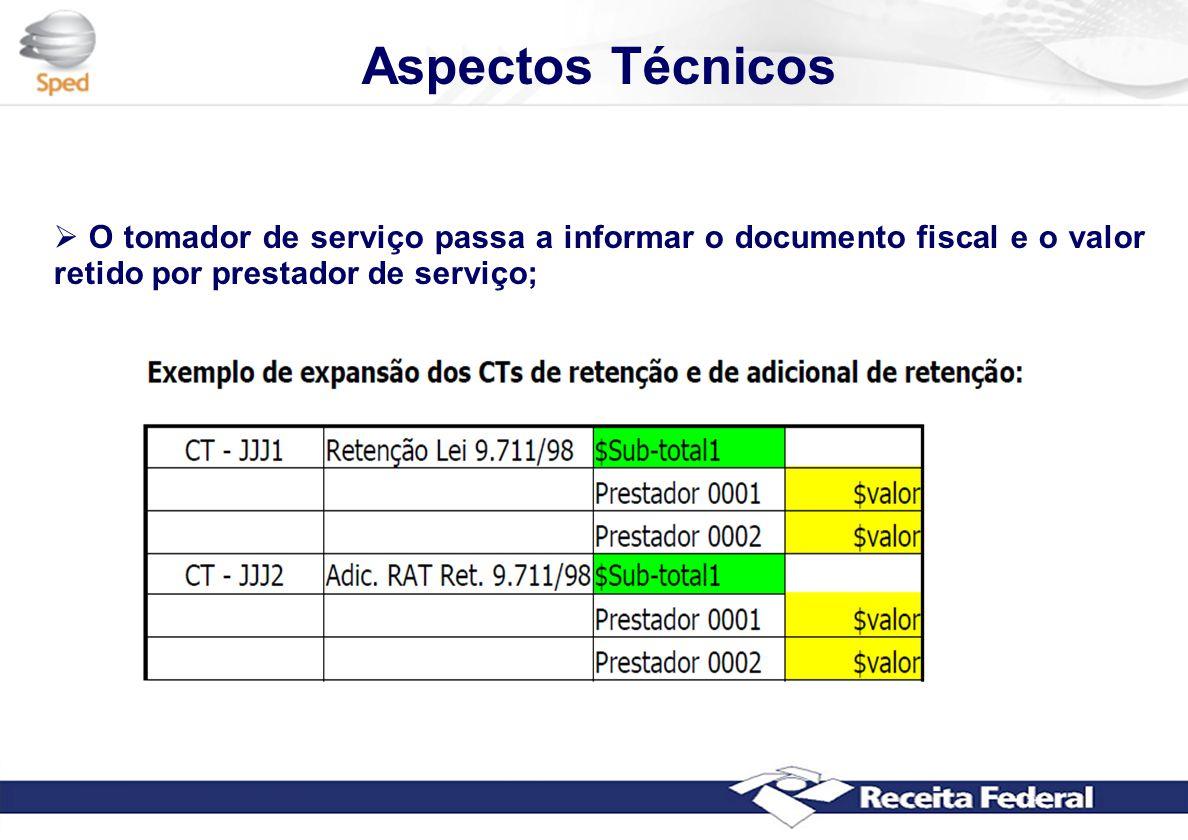 Aspectos Técnicos O tomador de serviço passa a informar o documento fiscal e o valor retido por prestador de serviço;