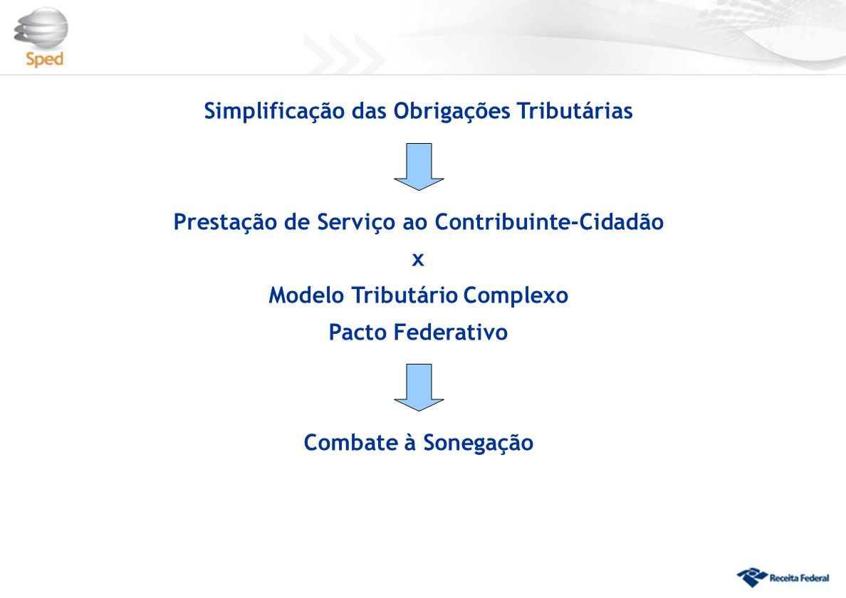 Simplificação das Obrigações Tributárias