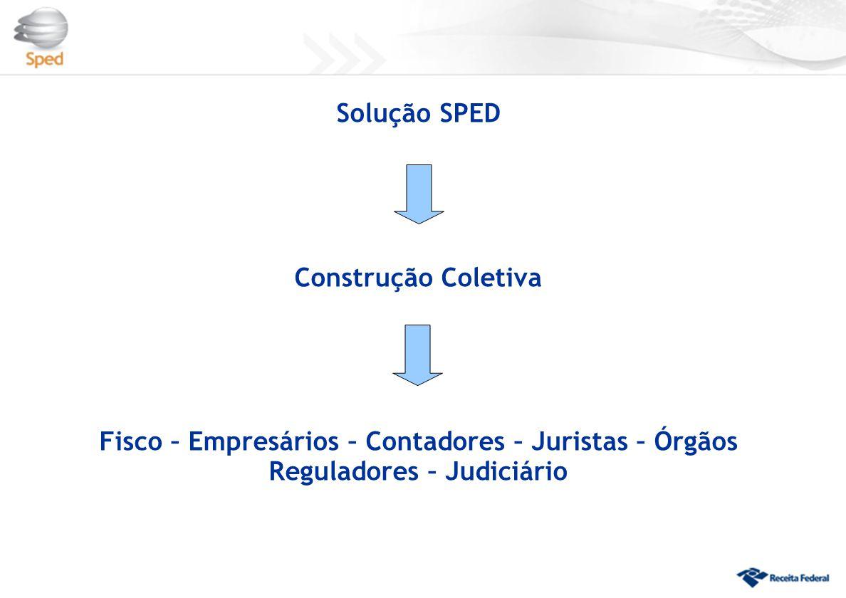 Solução SPED Construção Coletiva.