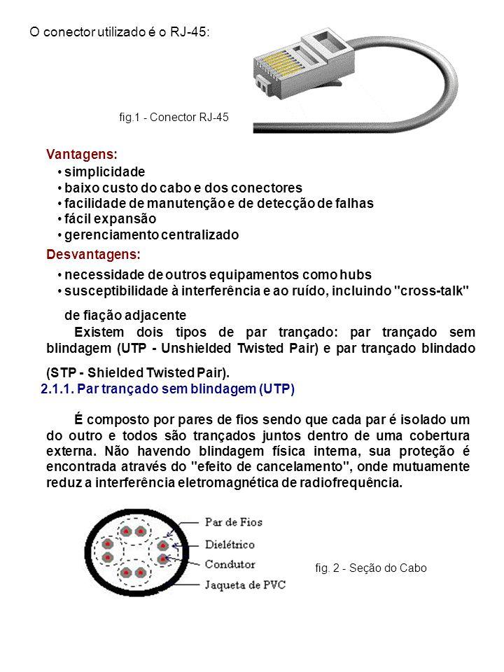 O conector utilizado é o RJ-45:
