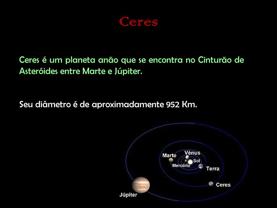Ceres Ceres é um planeta anão que se encontra no Cinturão de Asteróides entre Marte e Júpiter.