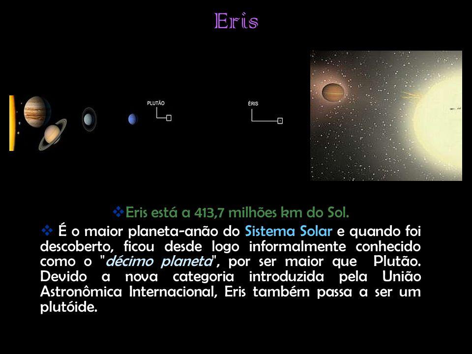 Eris está a 413,7 milhões km do Sol.