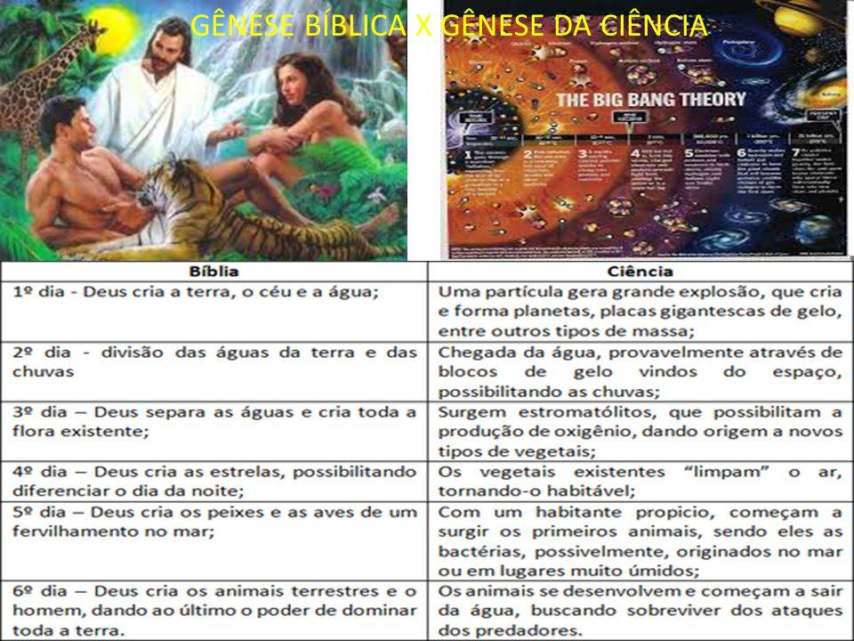 GÊNESE BÍBLICA X GÊNESE DA CIÊNCIA