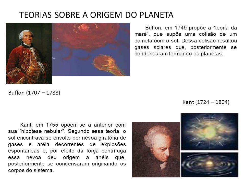 TEORIAS SOBRE A ORIGEM DO PLANETA