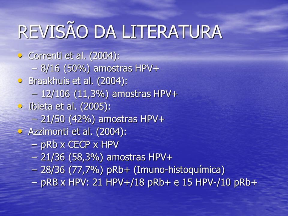 REVISÃO DA LITERATURA Correnti et al. (2004): 8/16 (50%) amostras HPV+