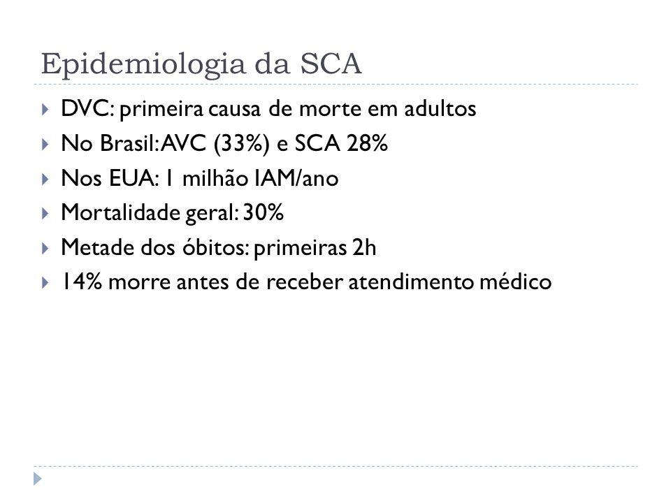 Epidemiologia da SCA DVC: primeira causa de morte em adultos
