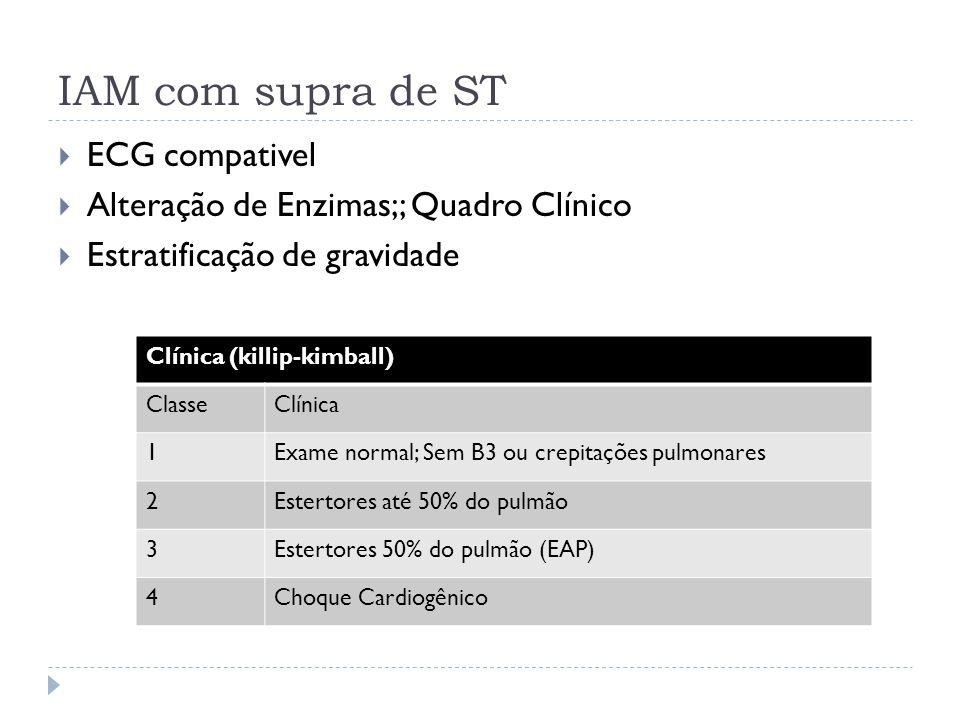 IAM com supra de ST ECG compativel