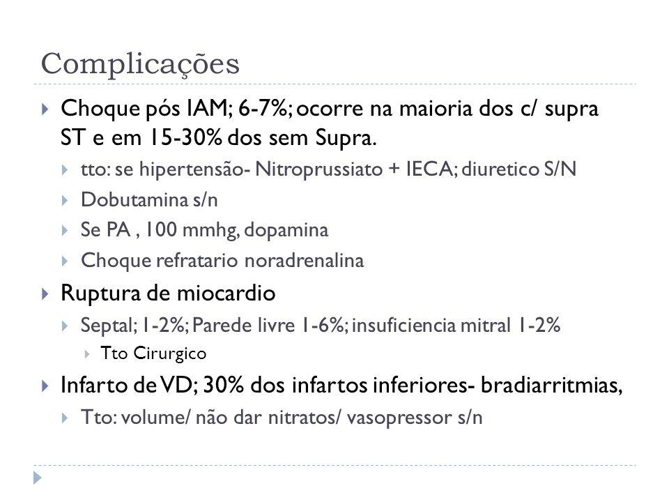 Complicações Choque pós IAM; 6-7%; ocorre na maioria dos c/ supra ST e em 15-30% dos sem Supra.