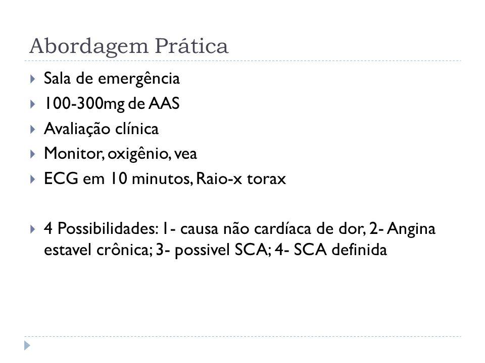 Abordagem Prática Sala de emergência 100-300mg de AAS
